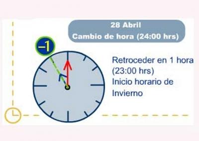 Portal cabrero hoy se cambia la hora y comienza horario for Horario ministerio del interior